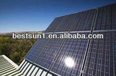 import solar panels 1500w