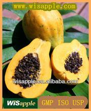 bromelain papain plant enzymes