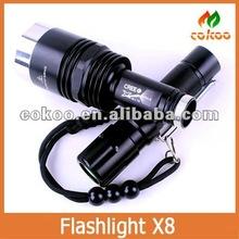 Flashlight Pen Newest 2013 X8