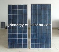 BCT best price per watt 200w 24v poly pv solar panel