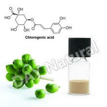 Green Coffee Berry Powder Tea