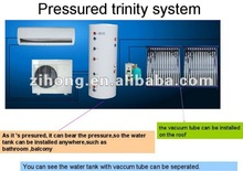trinity system solar air conditioners, solar heat pump,forced air water heater