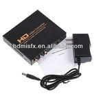 Analog Radio AV/S-Video/CVBS Converter S-Video Y/C Signal input 0.5~1.0Volts p-p 75ohm