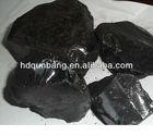 best quality Coal Tar Pitch(hard)