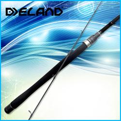 0845-1 Piece Fuji Parts Carbon Fibre Fishing Rod Company/Fishing Rod-NRC