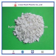 pvc pipe additive
