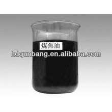 coal tar by China with low price
