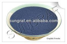 Mould release agent graphite powder