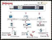 ZCJ02 Hollow glass processing machine/Hollow glass production machine/Hollow glass Inert Gas Inflator