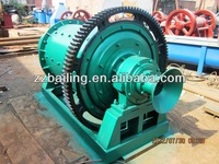 Bailing Ball Mill For Stone Is Famous In Many Countries