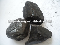 Modified High Tempreture Coal Tar Pitch