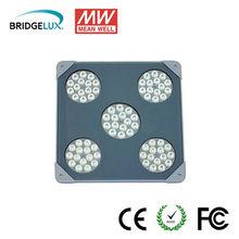 75w spot light with motion sensor | led lighting | basketball appliances