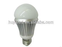 led bulbs company