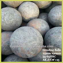 Shandong Zhangqiu Ball Mill Grinding Ball DIA 25mm-150mm