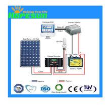 Best price per watt solar energy panels 110w from china