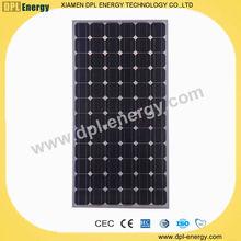 250W with CE,TUV,MCS,RoHS,CEC solar control panel