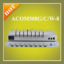 8 port goip gsm/cdma gateway call termination provider