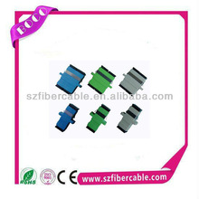 IEC standard Fast delivery easy install fiber optic sc shuttered adapter