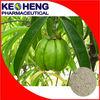 100% Natural organic garcinia cambogia extract powder