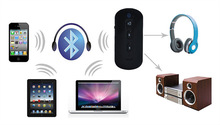 V3.0 bluetooth adapter for BT02 suitable for tablet phone