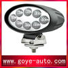 good sales!LED working light, low price with high quality led work light