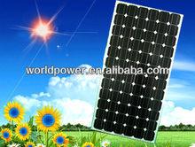 190 Watt Mono Solar Panel With Best Price