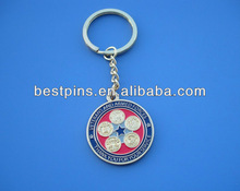 personalized key chains metal coin