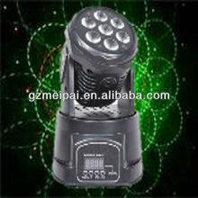 Mini 7*4in1 LED RGBW RoHS LED Illumination