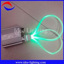 Side Emitting Optic Fiber for swimming pool