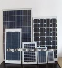 Solar photovoltaic, solar powered panel
