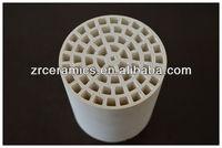Cordierite honeycomb ceramics