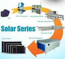 Low Cost 1MW 3MW 5MW 10 Mega Watts Photo Voltaic Solar Panel Making Machines