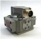 G761-3002B/3003B Servo valve Moog valve Good price��China ��Mainland����