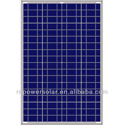 factory price per watt solar panels from 3W to 300W high efficiency