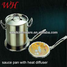 Hotel&Restaurant Cookware Sets /non-stick saucepot