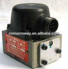 TSS servo valve 225F-15L-30-201Servo valve��China ��Mainland����