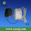 ac power high quality fixed gas detection systems