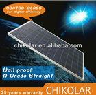 10W Solar Modules