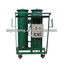 <Factory Direct Sale> Oil Filtration Unit for Turbine Oil