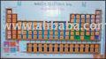 3d tabla periódica