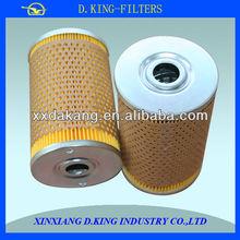 High flow motor oil filter