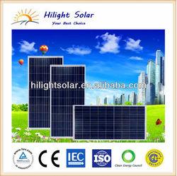 low price & high-efficiency 130W solar panel polycrystalline