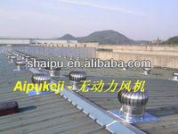 880mm Workshop Ventilation fan non electric