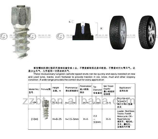 自転車の 自転車 車軸 キャップ : 中国工場供給ホイールスタッド ...