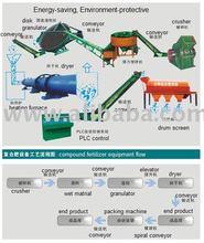 Small scale fertilizer production machinery/compound fertlizer production equipment