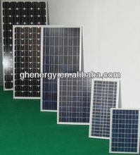 low-iron solar panel glass price