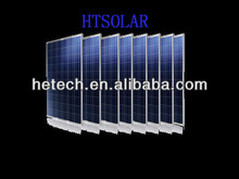 Green 255w poly transparent solar panel solar pv module with TUV,VDE,MCS,IEC,CEC,CE and ISO certificated