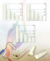 Flock roller cover/reunindo esponja do rolo de pintura/espuma do rolo de pintura