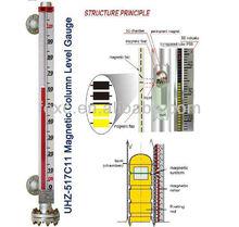 Uhz 517c11 medidores de agua de nivel para herramienta de medición de alta temperatura max 420 centígrados bajo presión pn2.5 150lb lado- monte