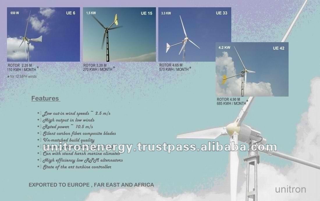 Small Wind Electric Generators